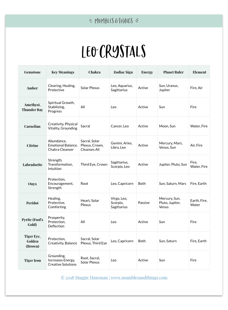 15 Crystals for Leo Astrological Energy — Mumbles & Things