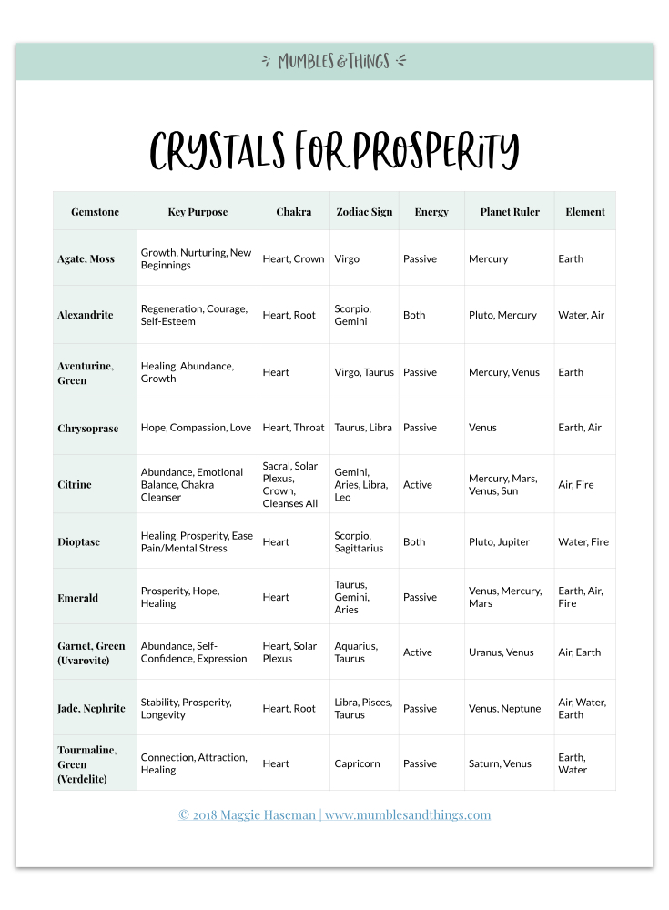 Crystals-for-prosperity.008.jpeg