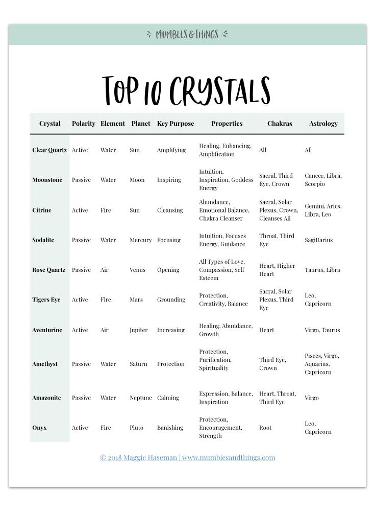10 Crystals.001.jpeg