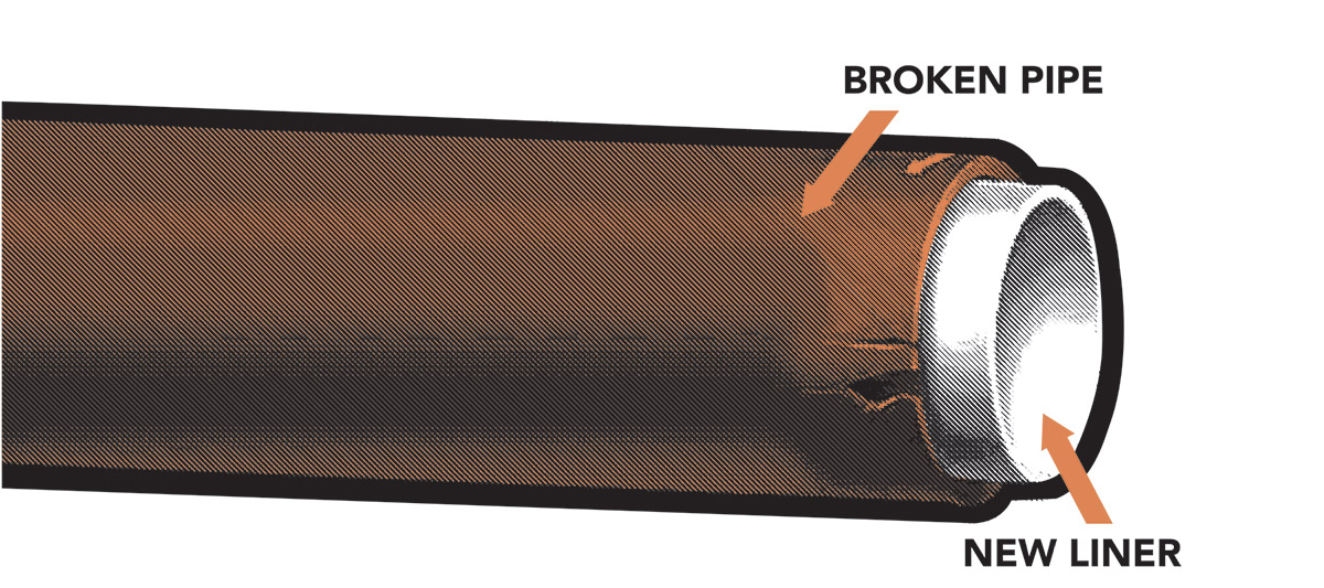 cipp-pipeline-repair-Dallas.jpg
