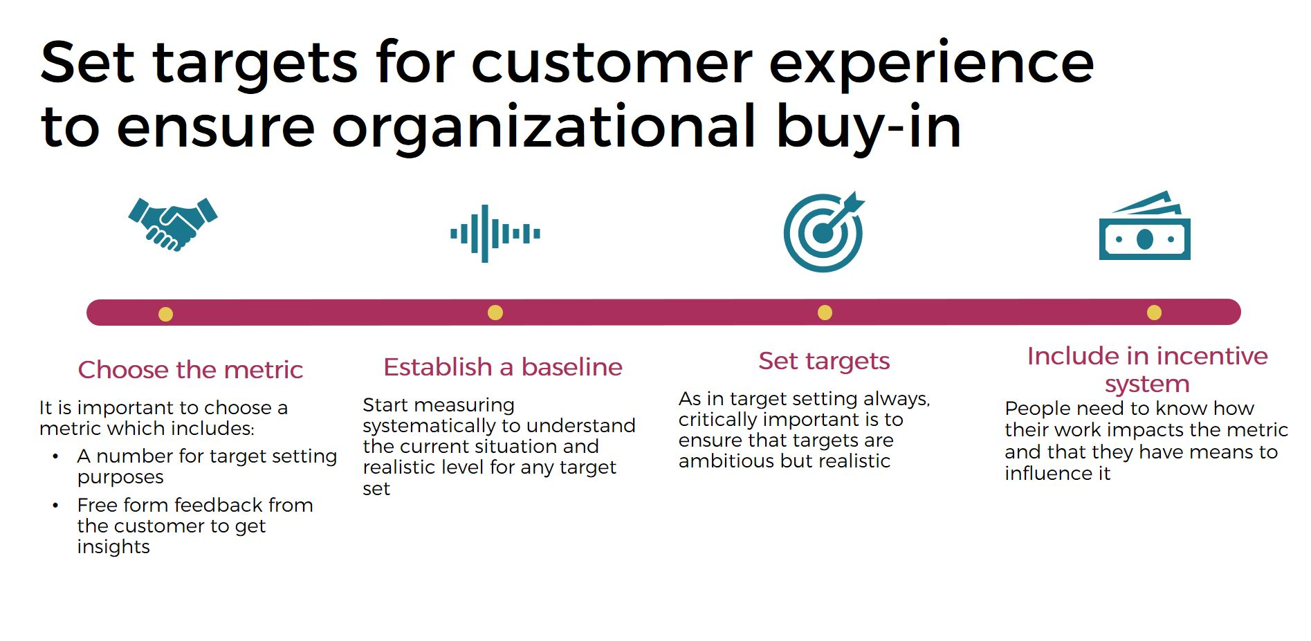 How to set targets for your customer experience management?