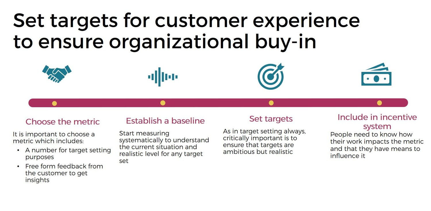 Set targets for customer experience to ensure organizational buy-in