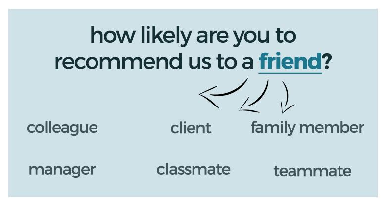Net Promoter Score Wording Friend Colleague Family Member