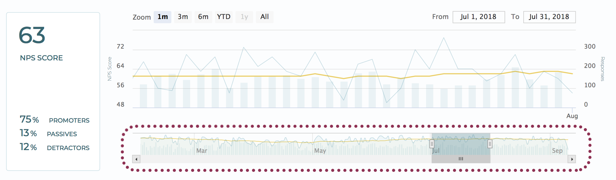 Trendline mockup.png