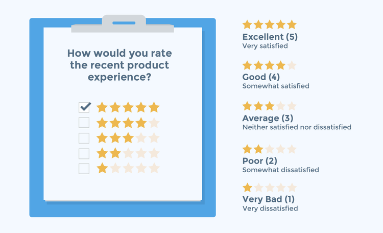 How a CSAT survey can look like. Image by  Retently .