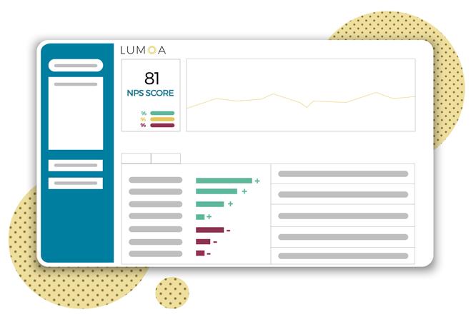 Net Promoter score software