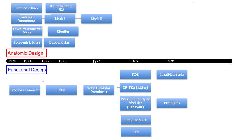 history of tka 1.jpg
