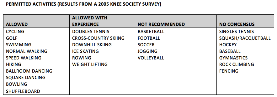 Reference: Knee Society