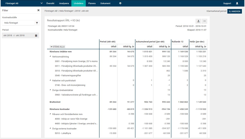 Rapporter - Alla får tillgång till vårt startpaket med ekonomiska rapporter här har ni det som de flesta behöver. Olika varianter av Resultat- och Balansrapporter. Kassaflödesanalyser och LikviditetsprognoserKlicka på bilden för att läsa mer…