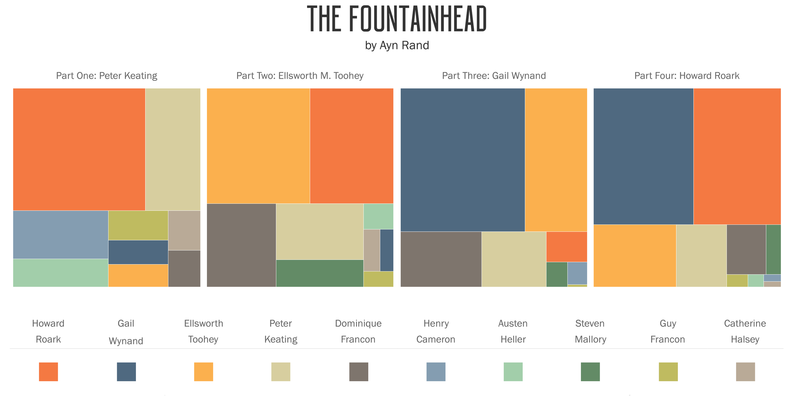 TheFountainheadDashboard.png