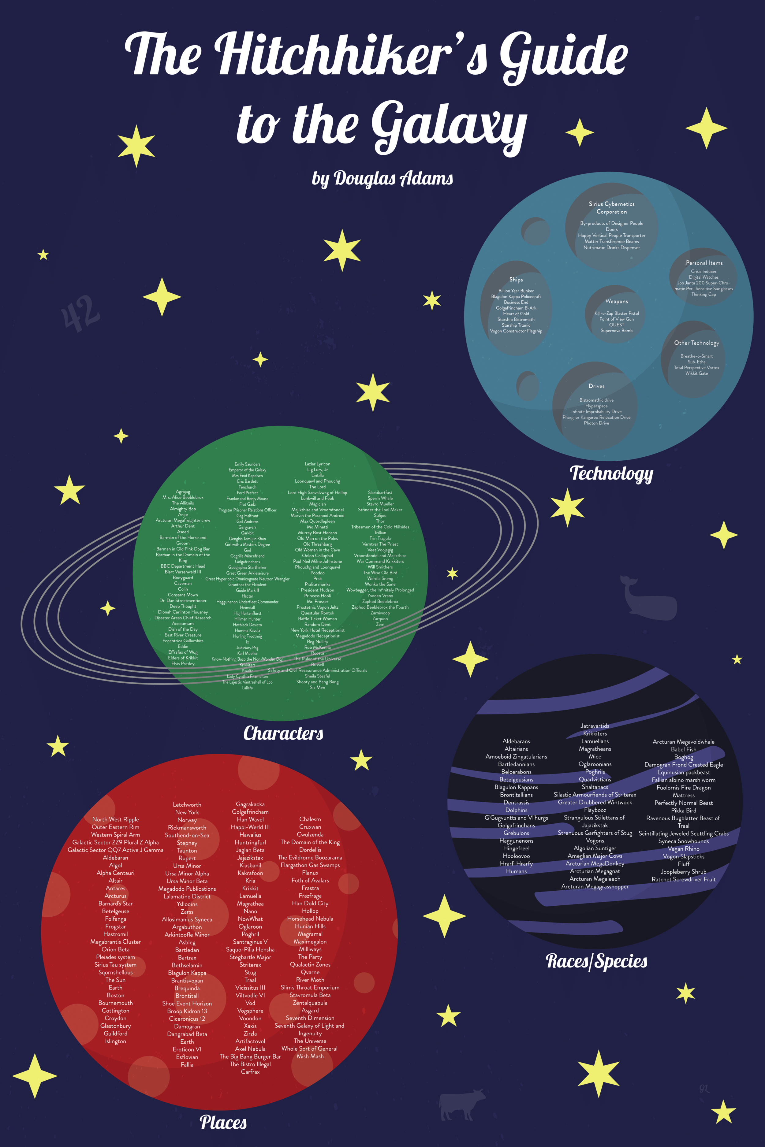 Hitchhiker's Guide Poster-1.png