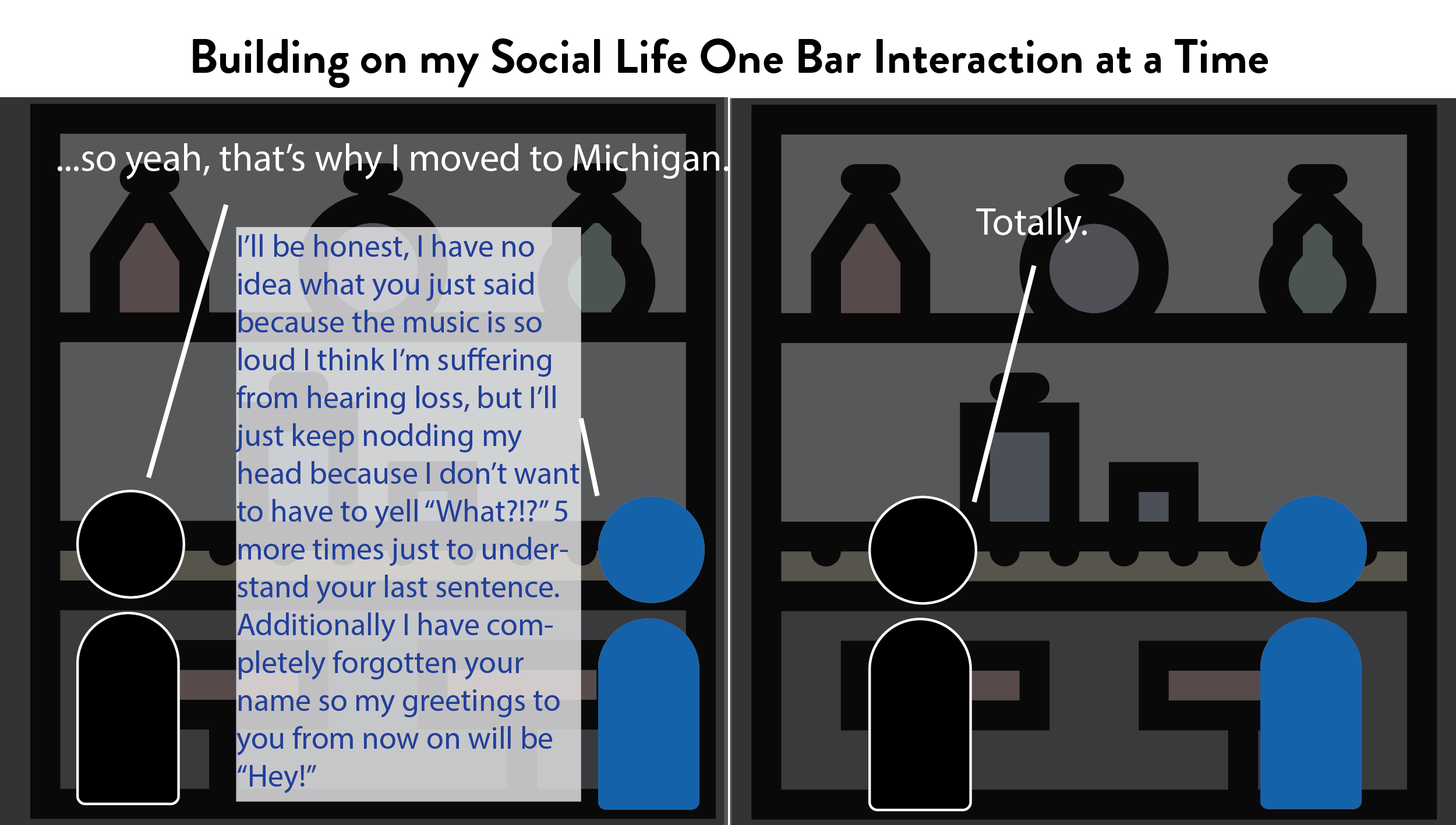 Typical Bar Interaction