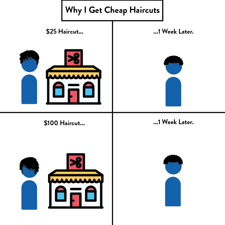Why I get cheap haricuts