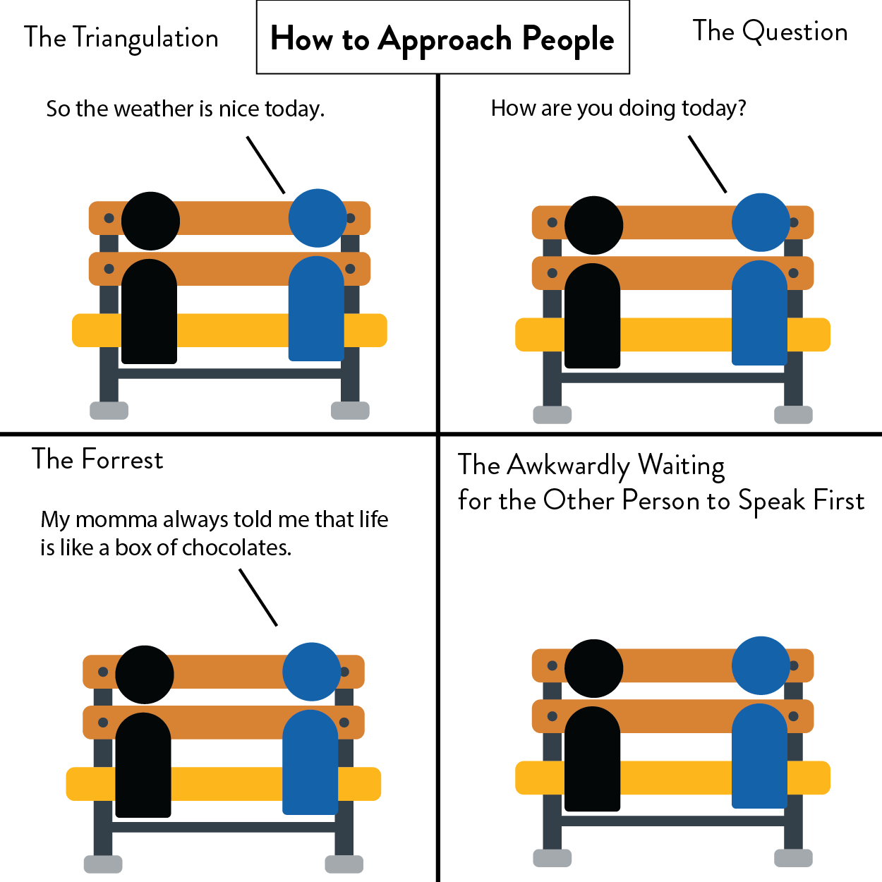 HowtoApproachComic-01.png