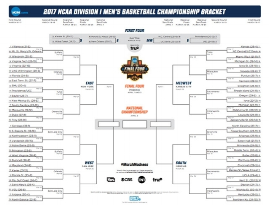 Do you fill out a bracket every year? Who is your team? You know The Borrowed Babes LOVE our Gator Boys!