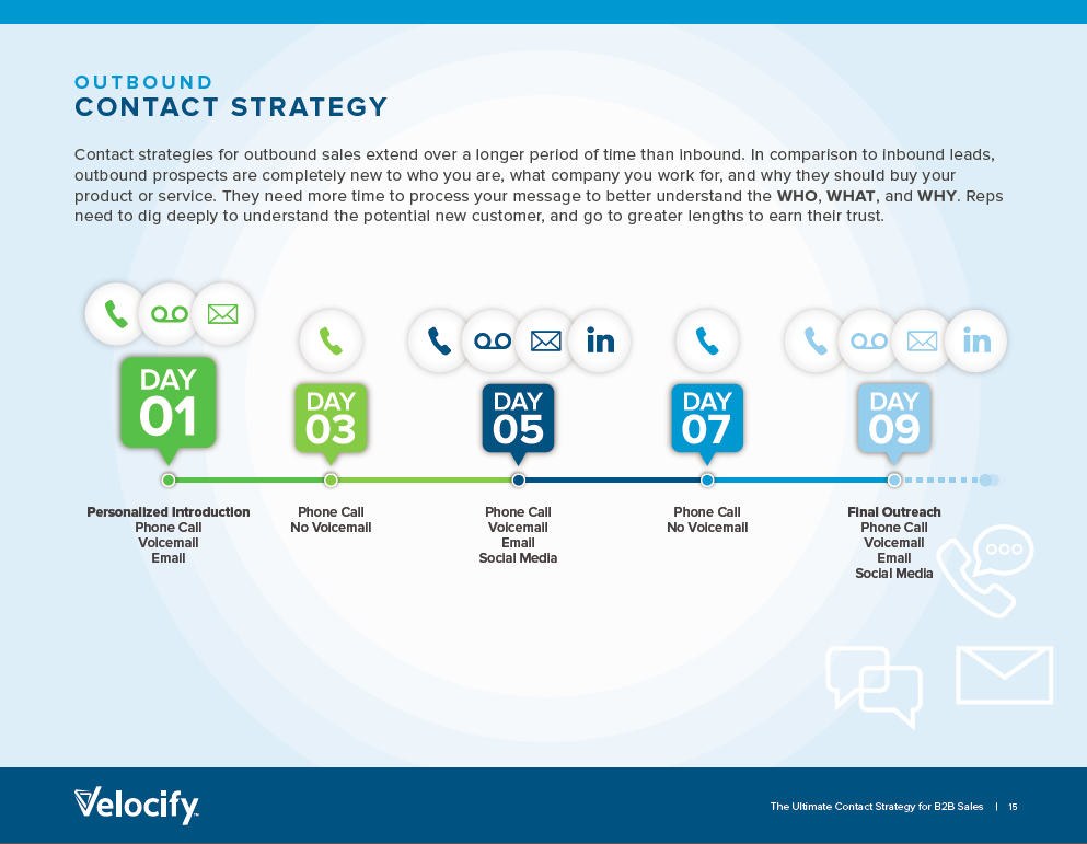 The Ultimate Contact Strategy - Inside Page