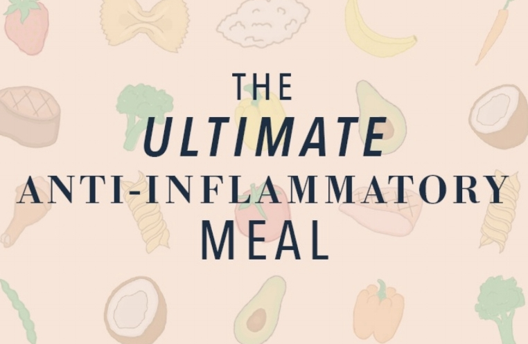 WELL+GOOD: THIS IS WHAT THE ULTIMATE ANTI-INFLAMMATORY MEAL LOOKS LIKE  I believe this is my most-clicked story of all time. Lesson: People dig a step-by-step plan.