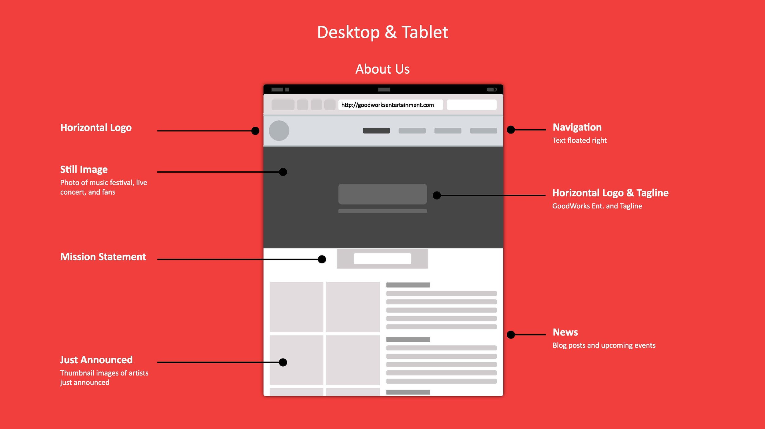 Concept_2_UI-UX_GoodWorks (1)_Page_2.jpg