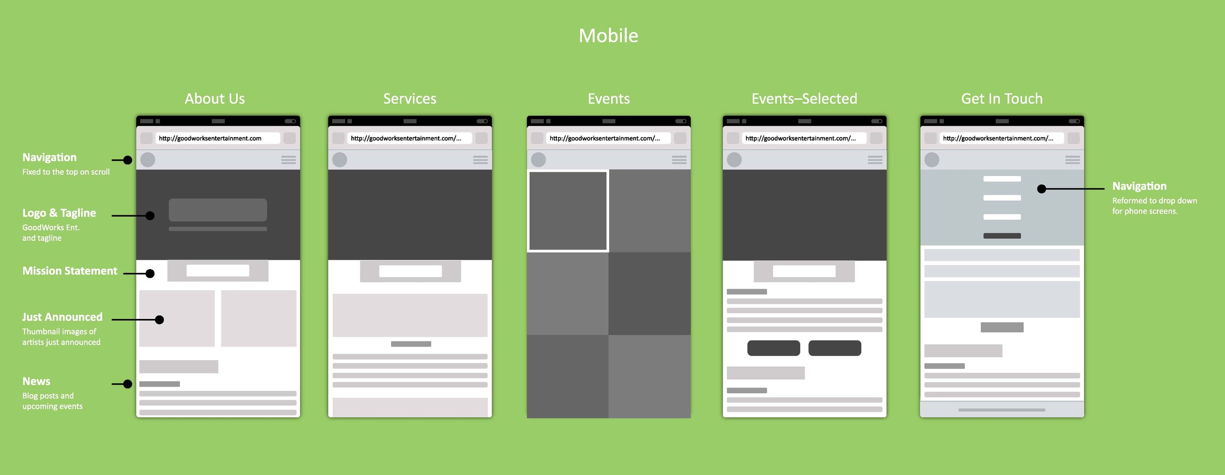 Concept_2_UI-UX_GoodWorks (1)_Page_7.jpg