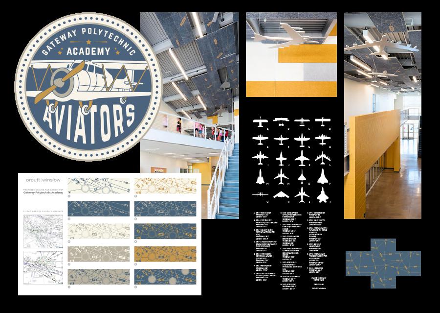 gateway-polytechnic-aviators.png