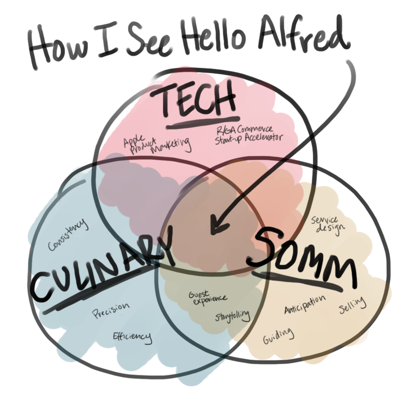 how I see hello.png