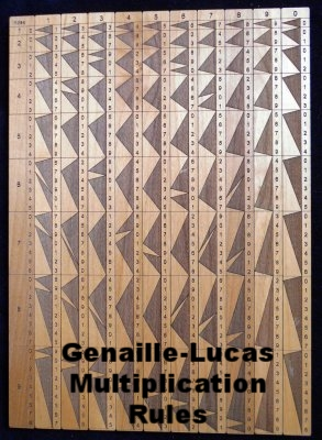 Genaille-Lucas Multiplication Rules