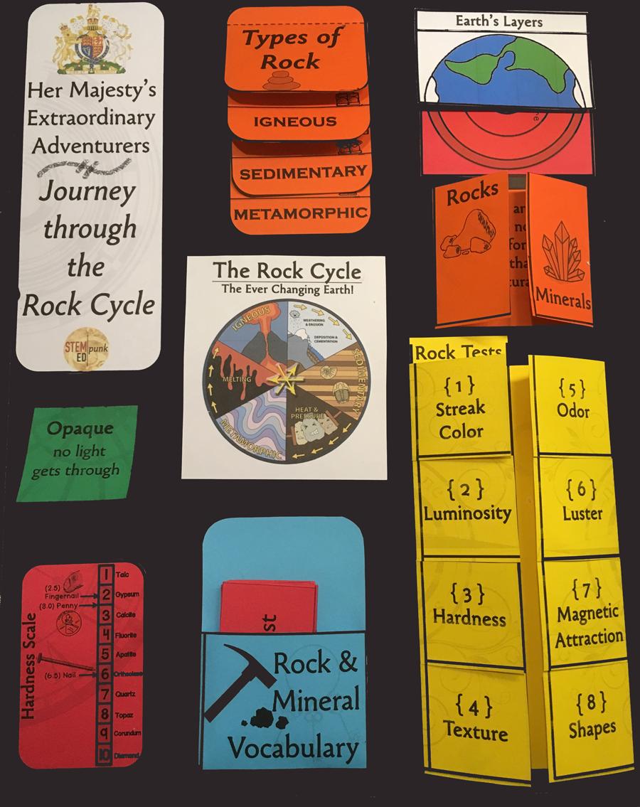 Adventure Desktop: Journey through the Rock Cycle
