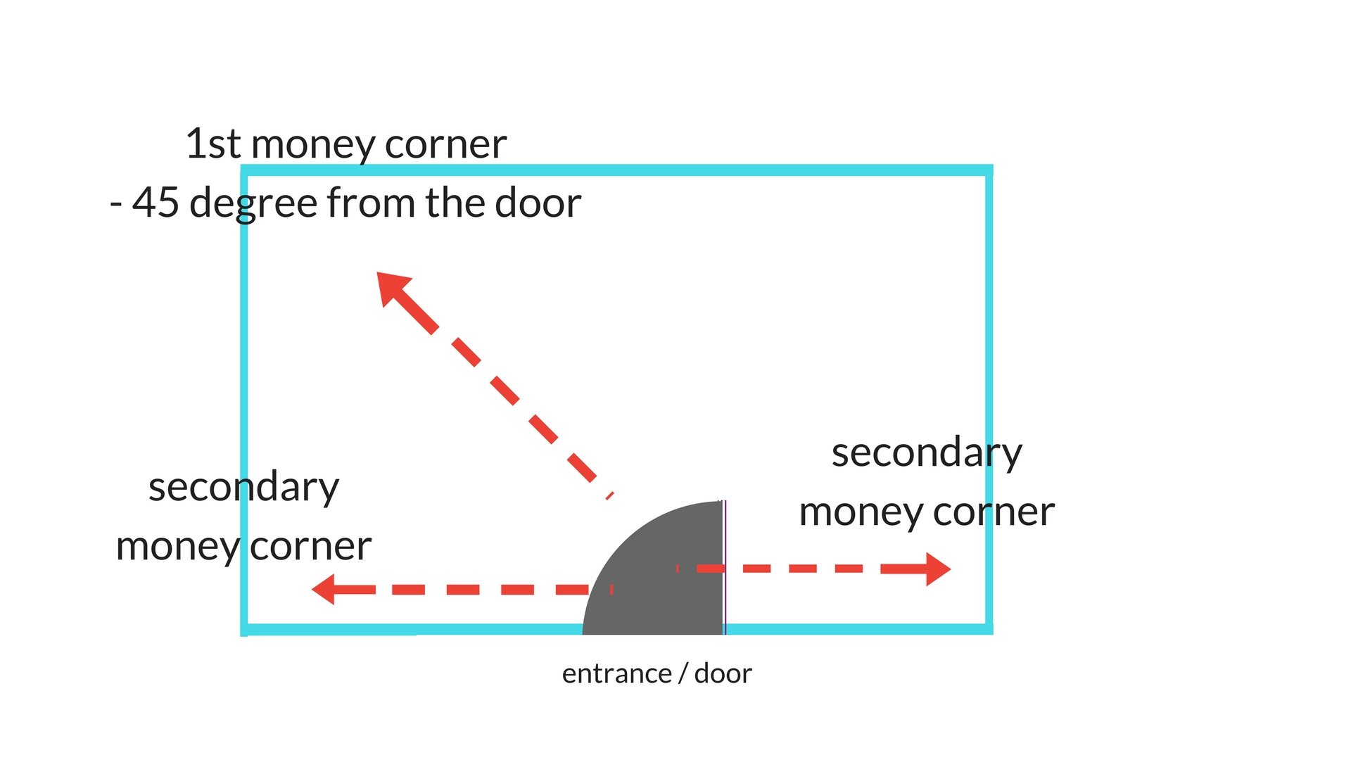 45 degree money corner.jpg