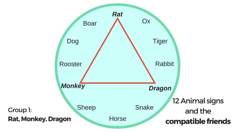 12 animal signs group 1 (1).jpg
