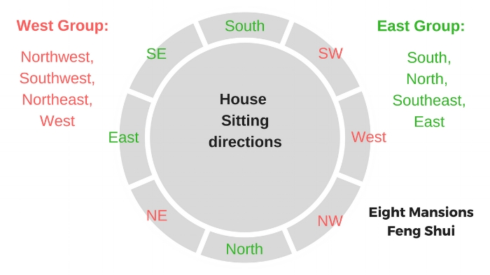 eight mansions new east west group house sitting.jpg