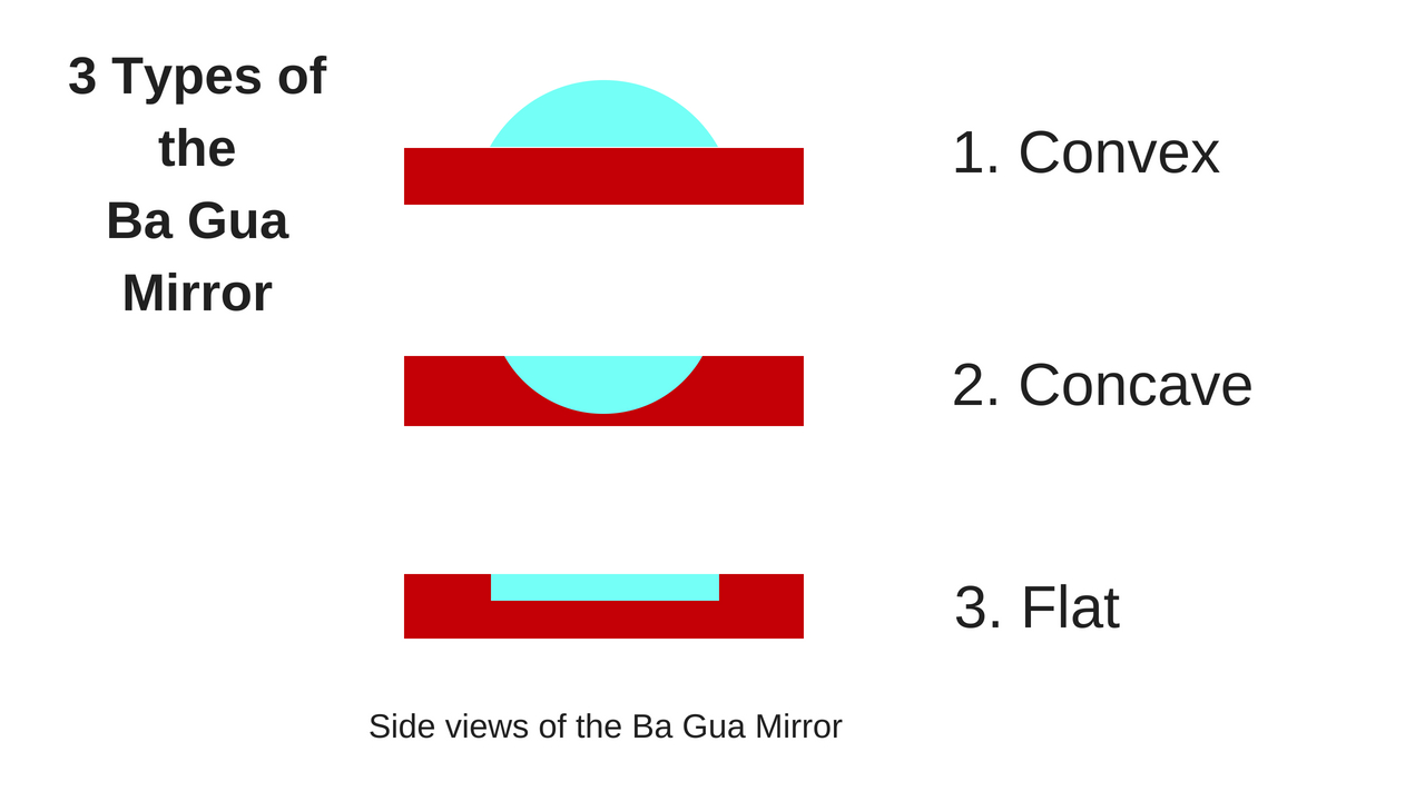ba gua 1.jpg
