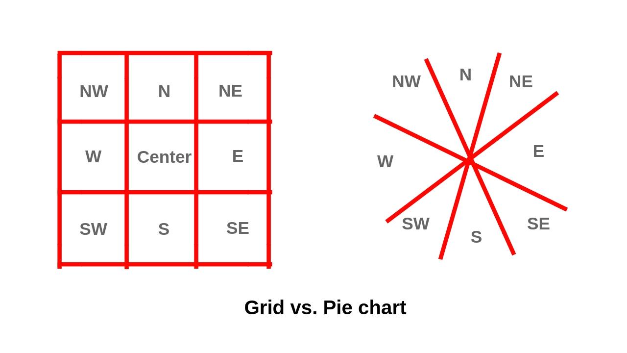 face 5 grid.jpg