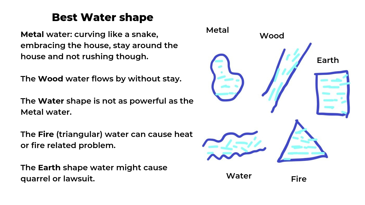 Water shape and the 5 element 3.jpg