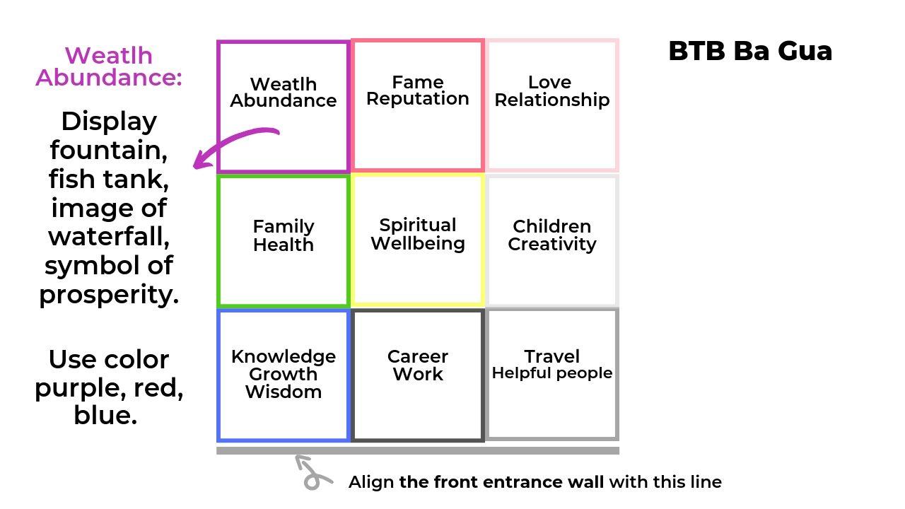 What is BTB 4.jpg