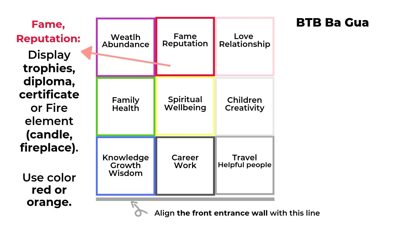 What is BTB 5.jpg