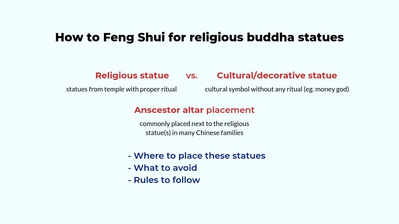 How to Feng Shui for religious buddha statues 1.jpg