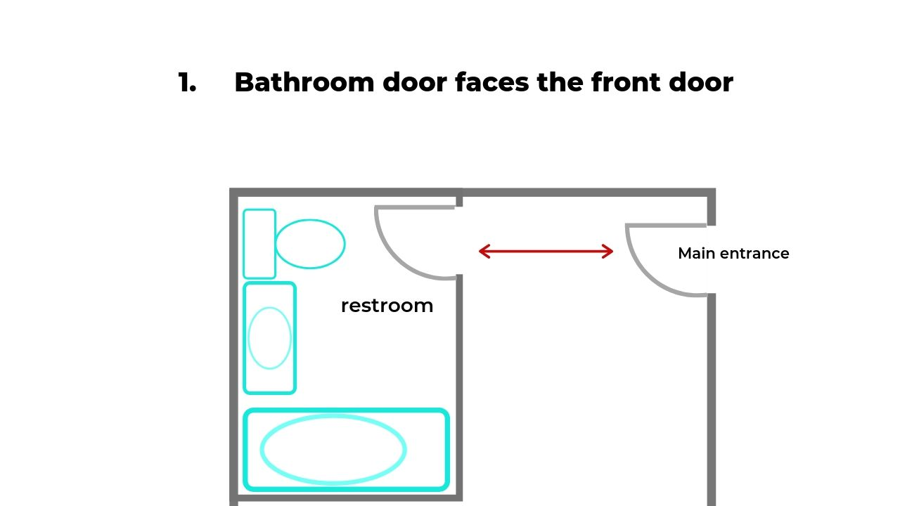Bathroom door faces thr front door 1.jpg