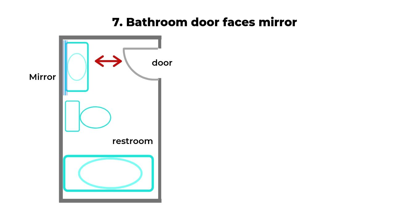Bathroom door faces thr front door 6 (1).jpg