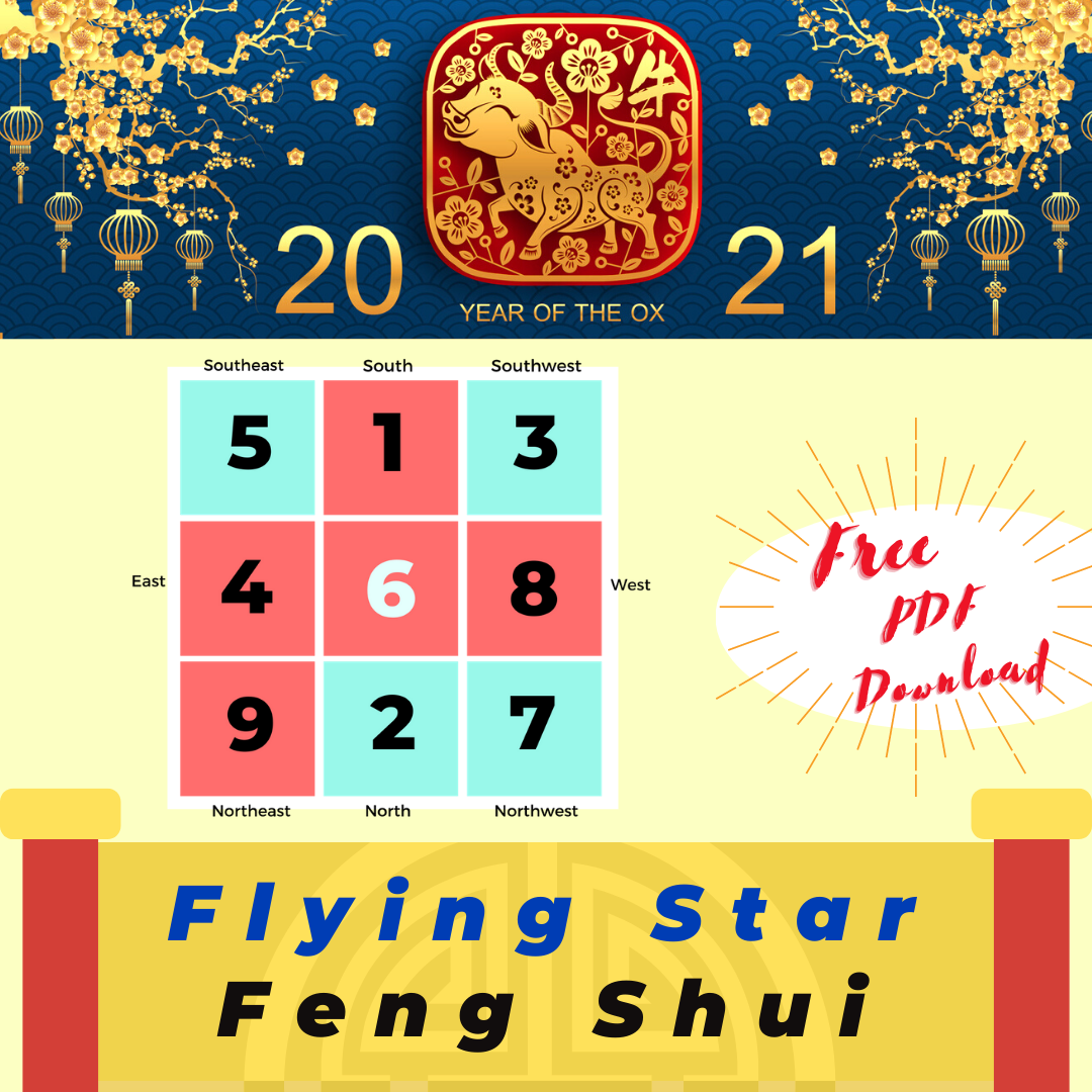 The 2021 Year Of Ox Annual Flying Star Feng Shui Chart Analysis And Free Download Picture Healer Feng Shui Craft Art Chinese Medicine