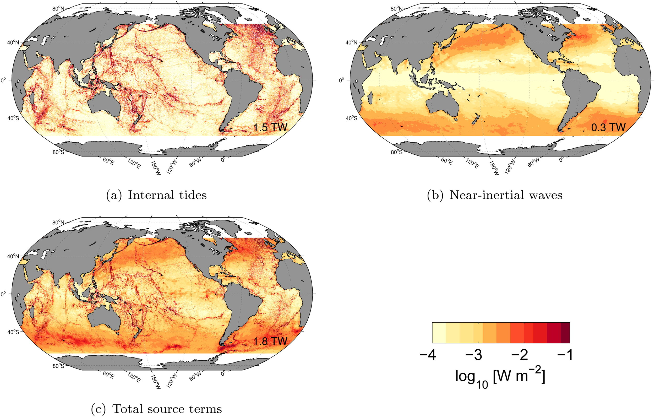 Source terms for the power input to the oceanic internal wave field plotted as log10 (W m−2). The combined source terms from the (a) tides and (b) winds give (c) the total source map. (Waterhouse et al, 2014)