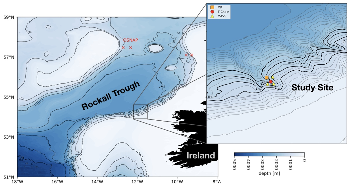 Map of the Rockall Trough west of Ireland (left), zoom into the study site at the southern boundary of the Rockall Trough.