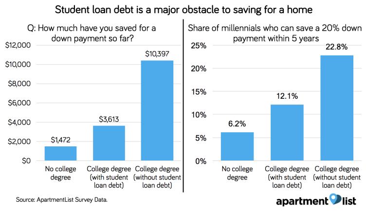 student_debt_owzkgj.png