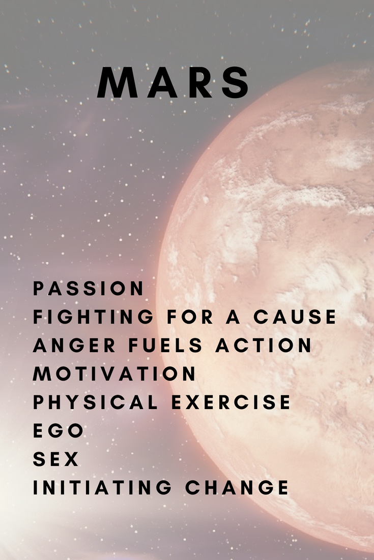 Mars_PassionSexFighting for a causeAngerFirePhysical exerciseEgoInitiating change.png