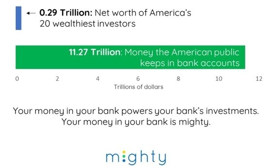 america+puts+trillions+in+bank+accounts.jpg