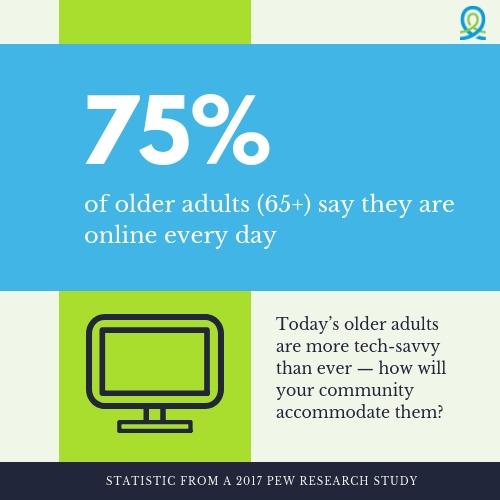 Blog Statistic.jpg