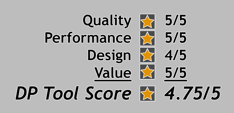 flexiclick_dp_tool_score.jpg