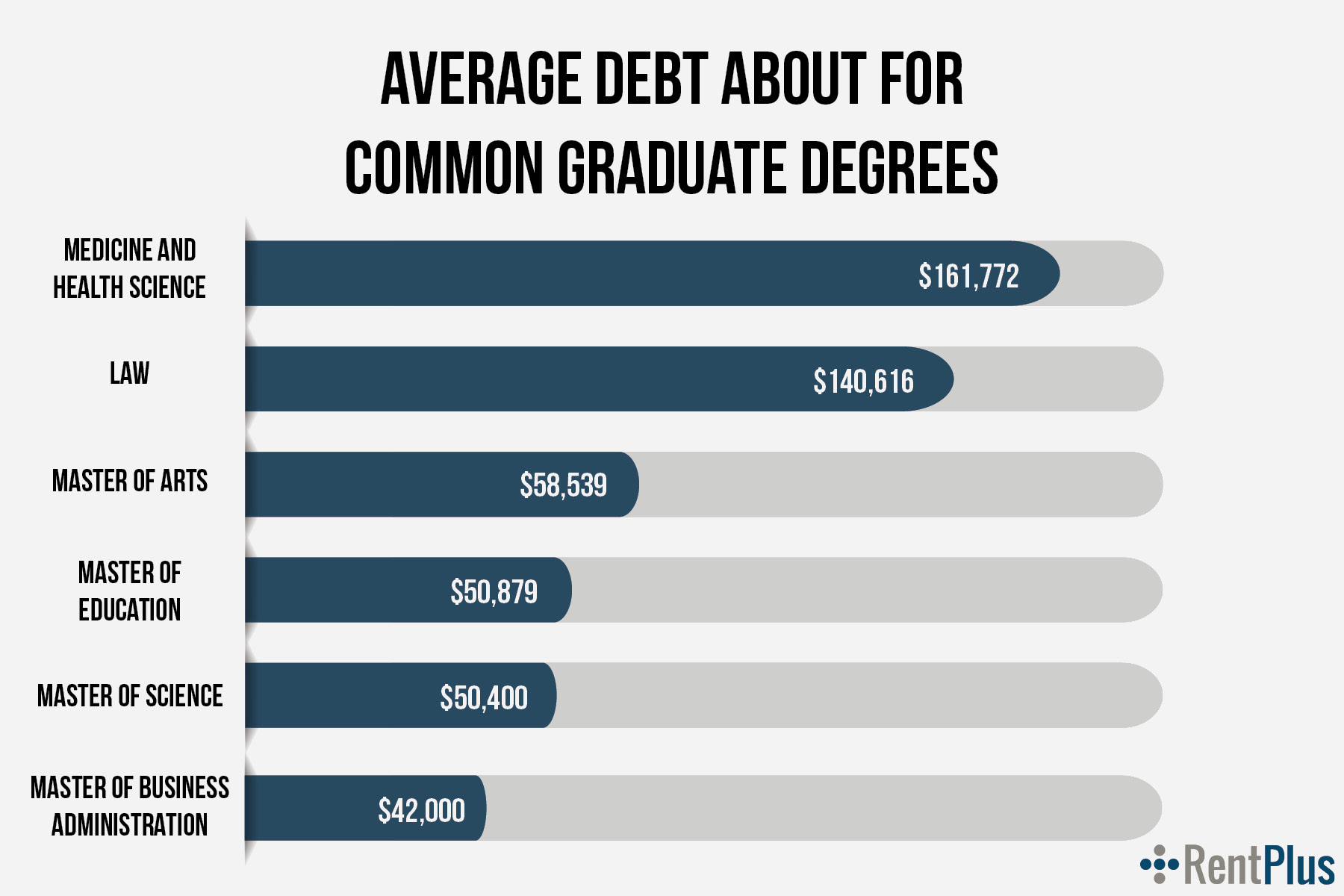 Common Graduate Debt.jpg
