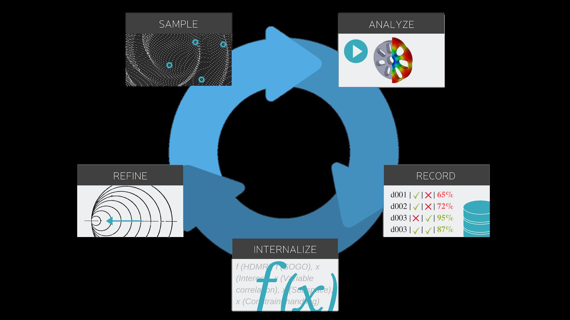 OASIS Optimization Core Explained p2.png