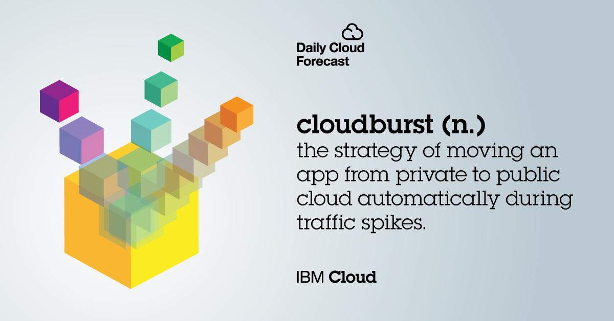 IBMNR_Cloud_Template_Agility_1.jpg