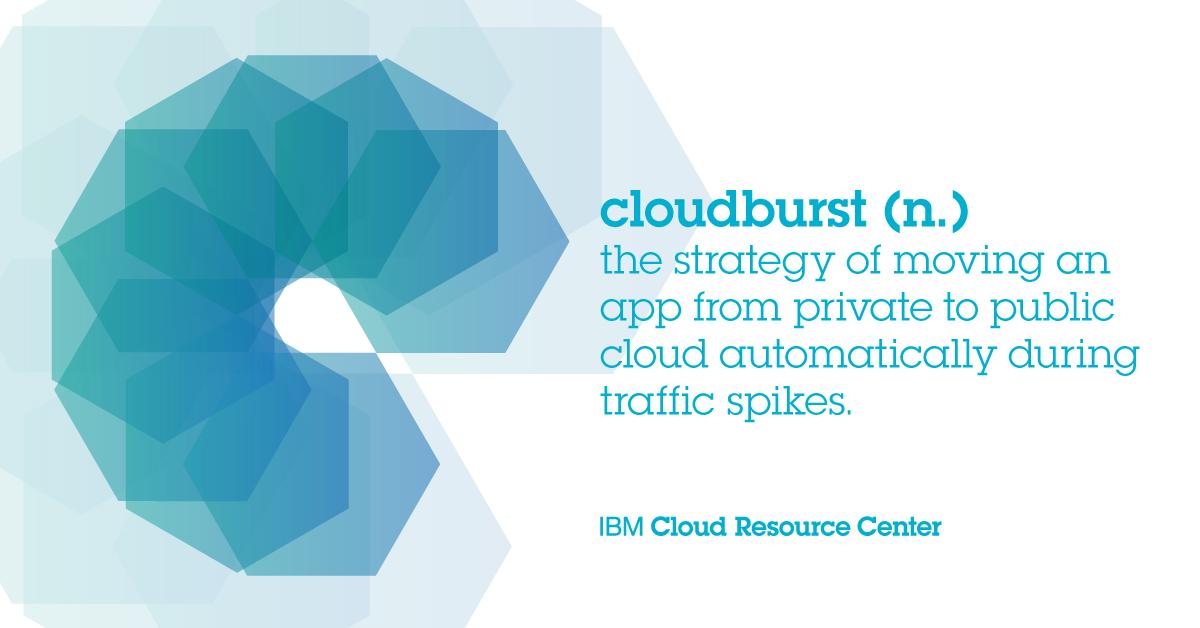 IBMNR_Cloud_Template_Agility_3.jpg